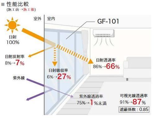 gf101_gf102_img_1.jpg